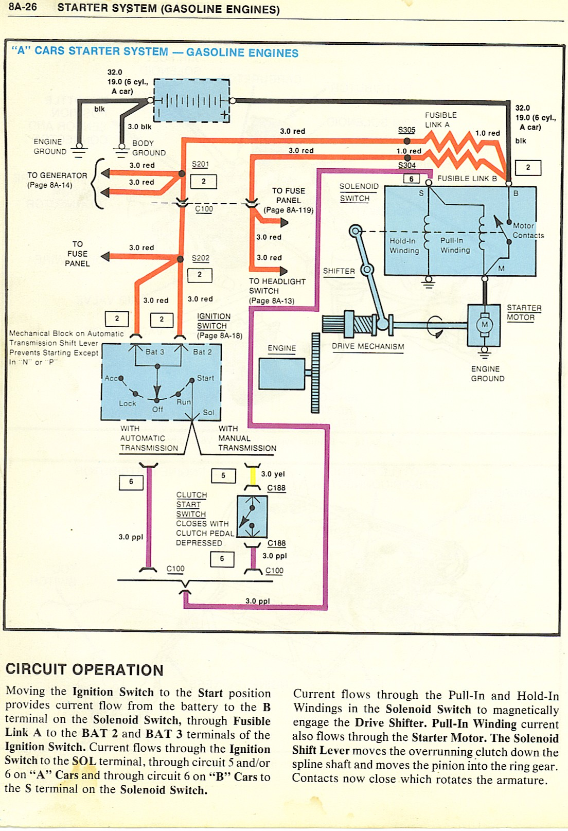 1967 Oldsmobile Cutlass Wiring Diagram 68 Oldsmobile Cutlass Wiring