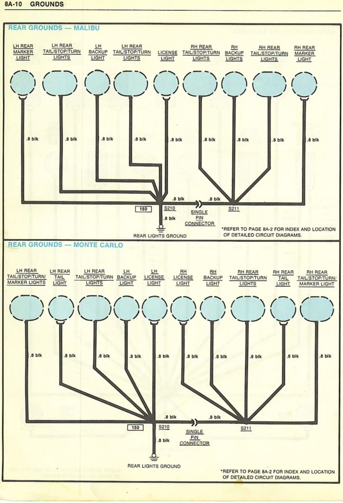 a/g body wiring diagrams 1987 monte carlo ls wiring diagram  maliburacing.com